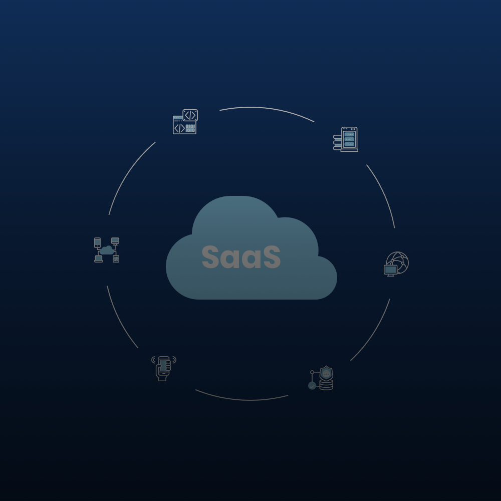 advantages of SaaS business