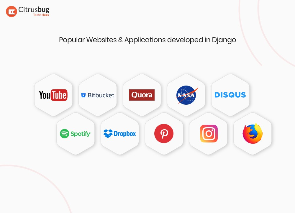 Popular Django Website Examples (and Applications as well)