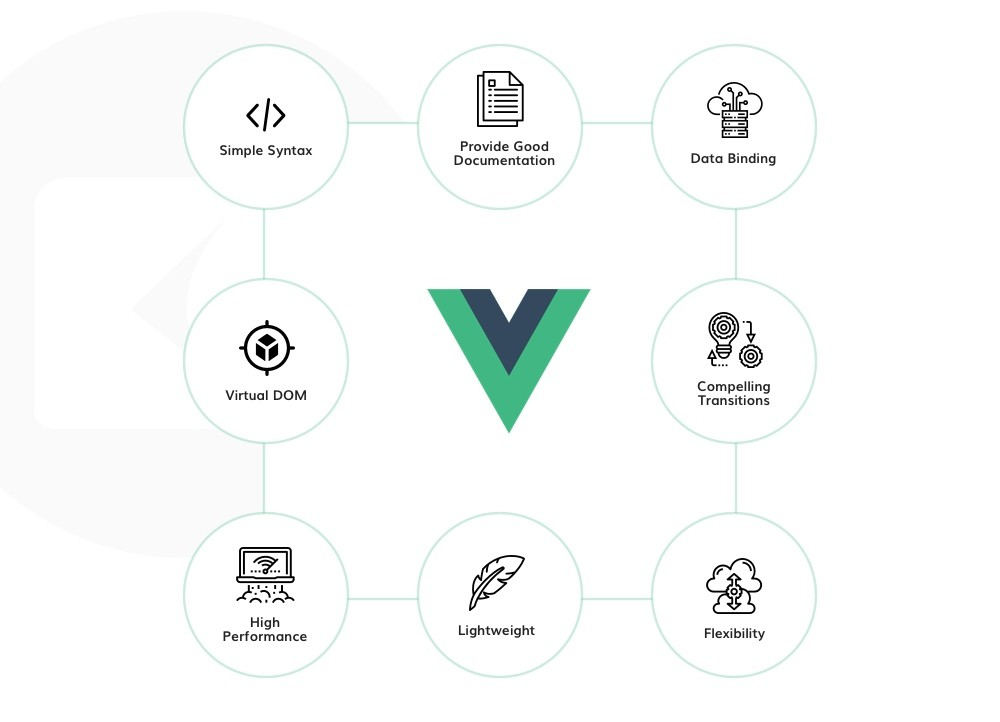 Benefits of using Vue JS framework