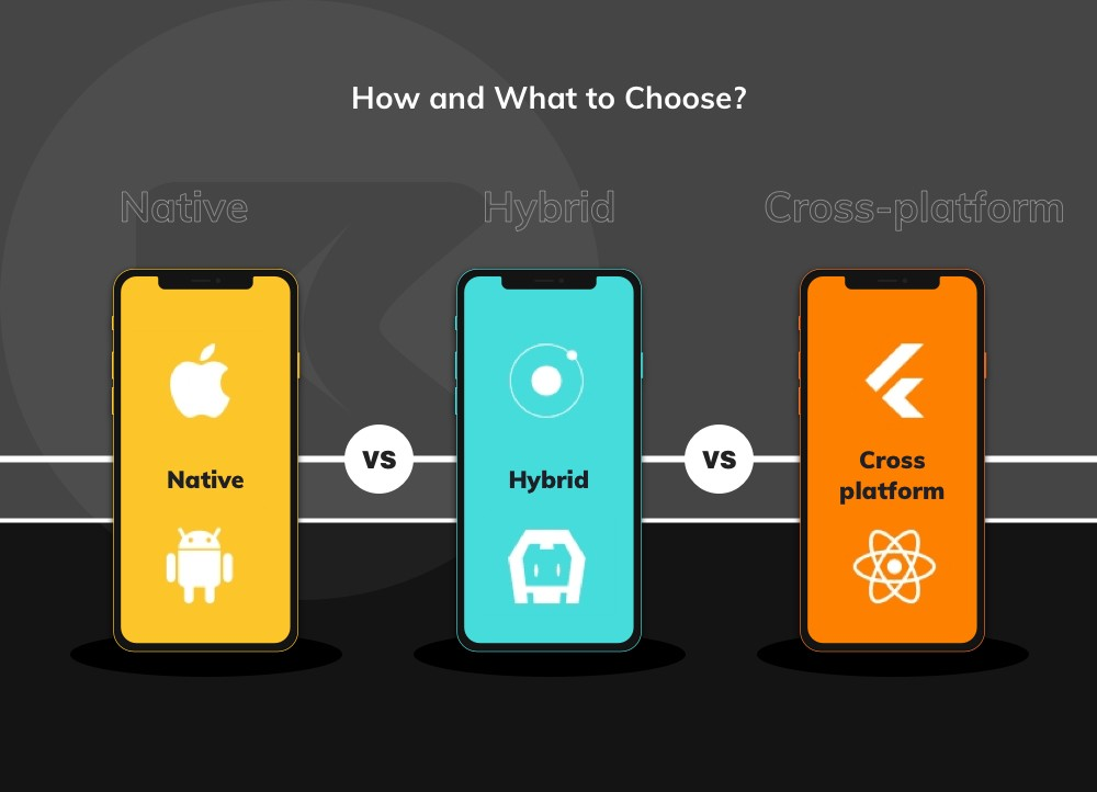 Native vs Hybrid vs Cross platform mobile app development in 2020